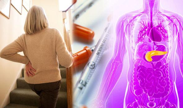 Симптомы панкриатита