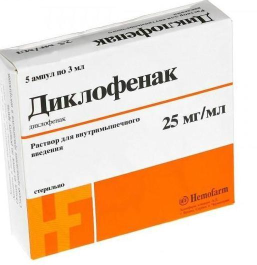 Диклофенак против боли