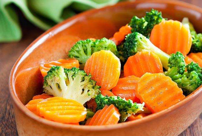 гастродуоденит симптомы и лечение у взрослых питание