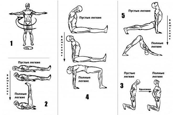 око возрождения 5 упражнений отзывы