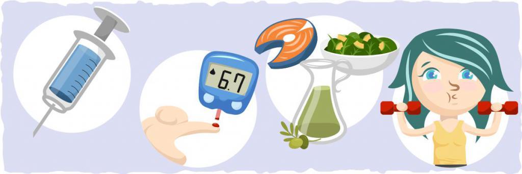 симптомы сахарного диабета у женщин после 50