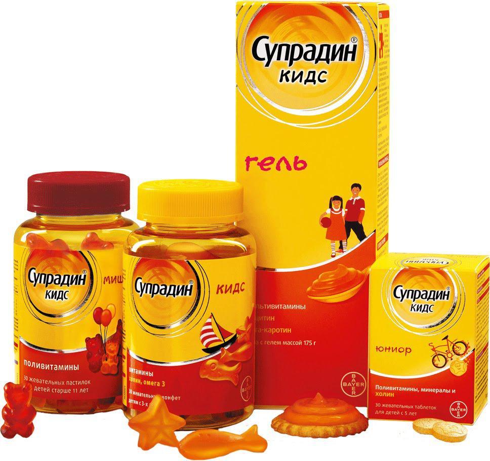 витамины супрадин инструкция по применению