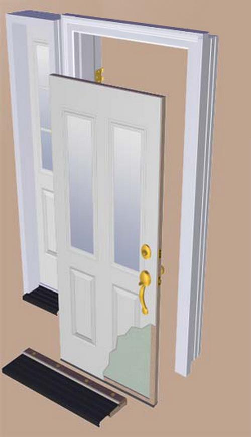двери характеристика