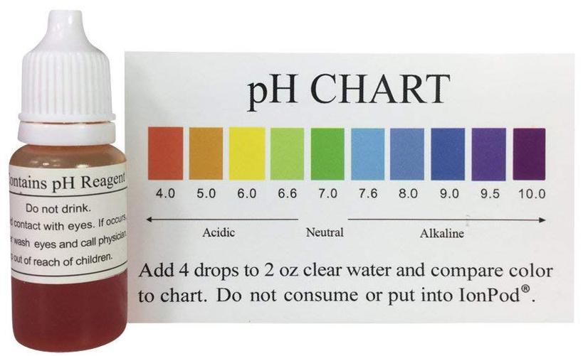 Тест для определения ph