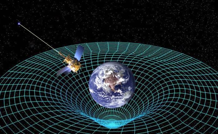Электромагнитное поле человека и планеты