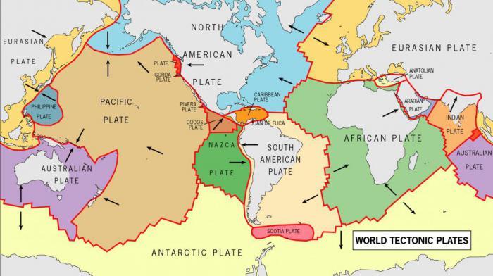 гиперконтинент