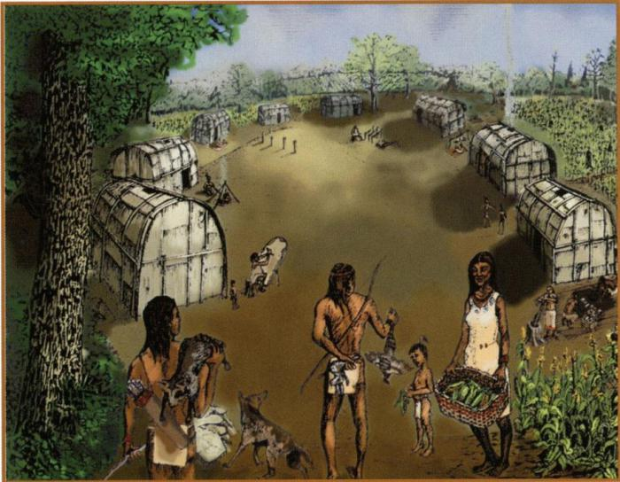 коренное население