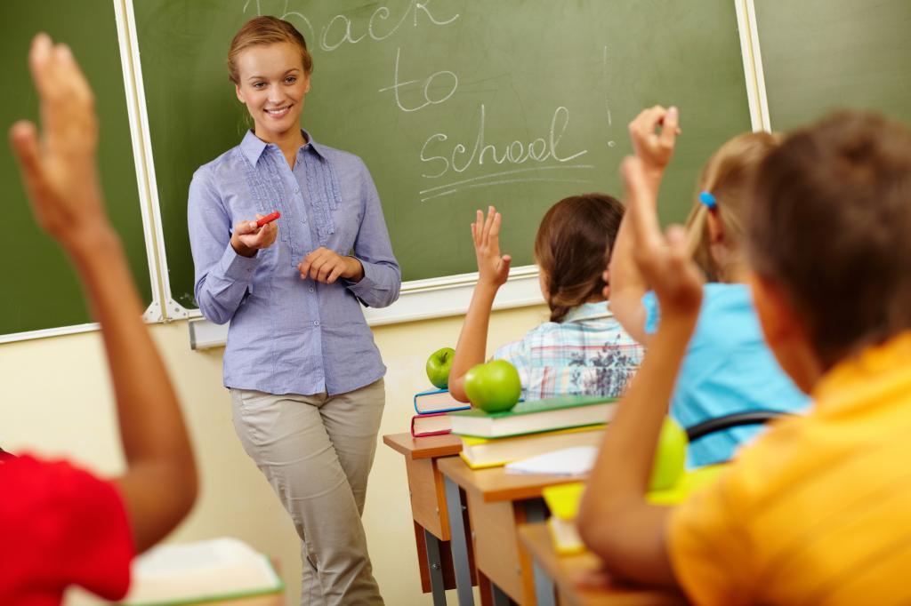 Картинки учителя на уроке в школе