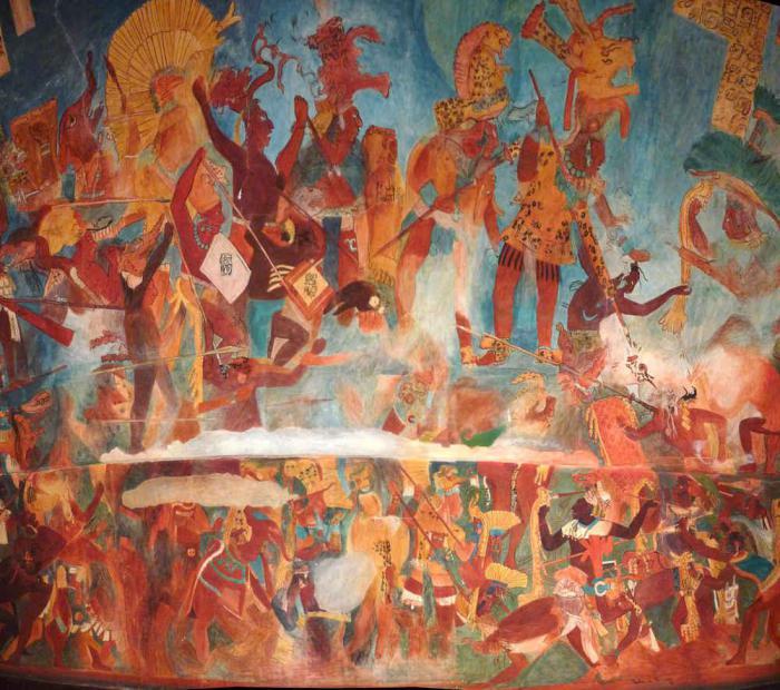 племена майя