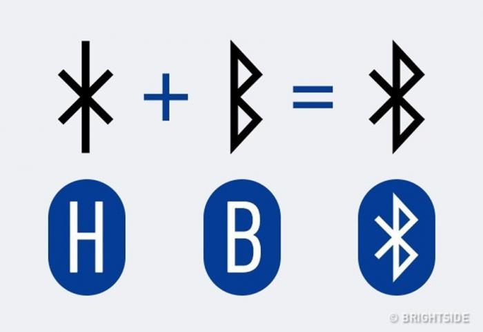 значение логотипов компаний