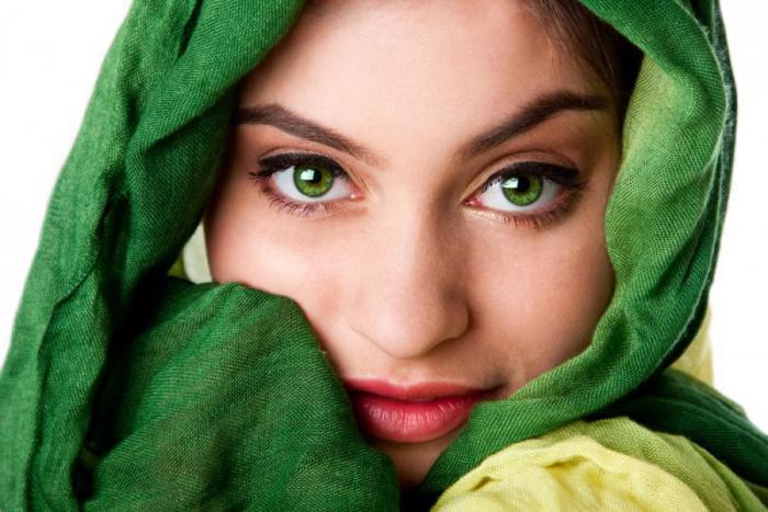 глаза расскажут о личности человека