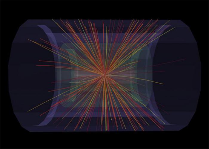 частицы