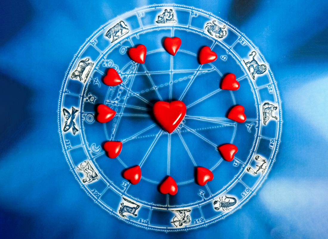 Which dating sites show horoscope