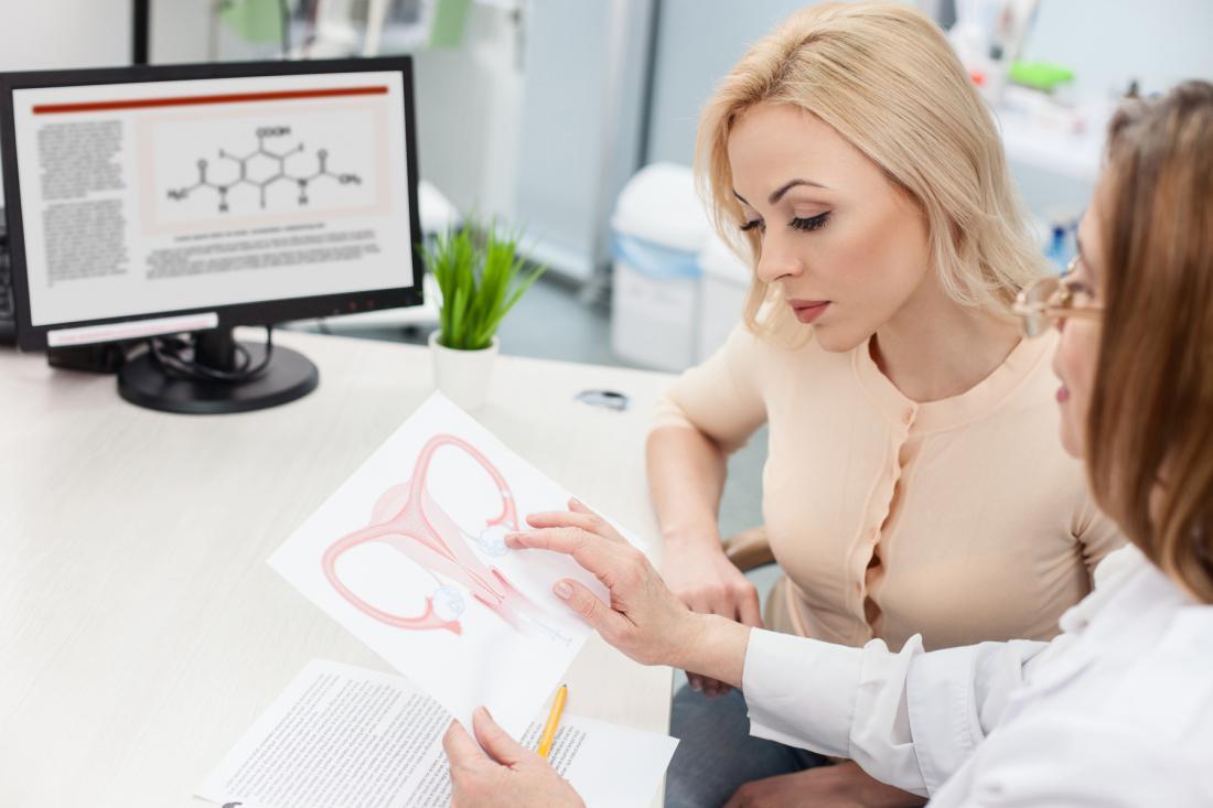 Эндометрит: симптомы и лечение заболевания в острой и хронической стадии