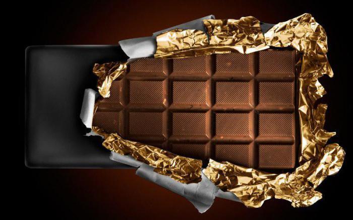 саморезы самый дорогой шоколад картинки где
