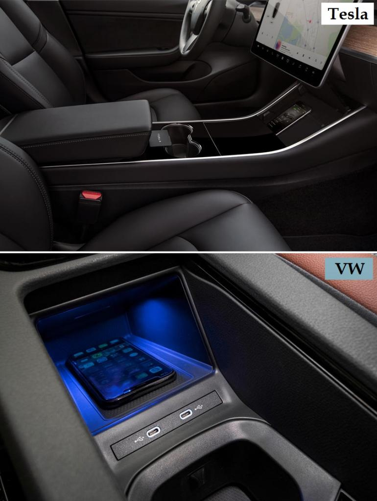 Volkswagen ID.4 против Tesla Model Y: полное сравнение и электрический расчет