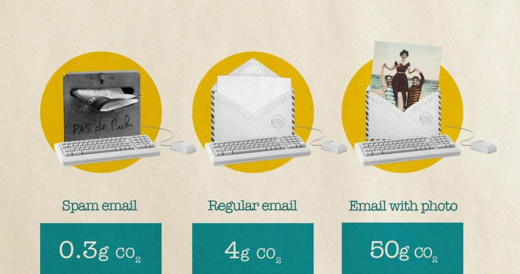Углеродный след онлайн-жизни: на его долю приходится столько же глобальных выбросов парниковых газов, что и от всех самолетов мира