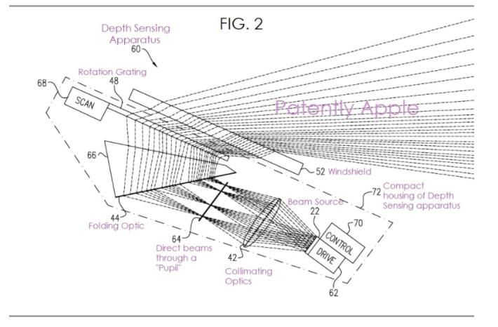 Apple пытается запатентовать размещение лидара за лобовым стеклом транспортного средства