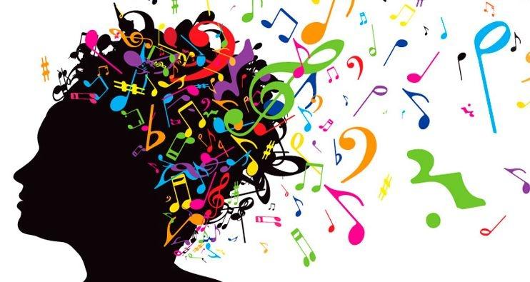 В голове засела мелодия: к чему бы это? Как по мелодии понять, что вас ожидает