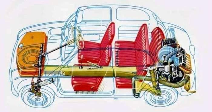 "Найден японский ""брат"" старого ""Запорожца"": автомобиль Mitsubishi 500"