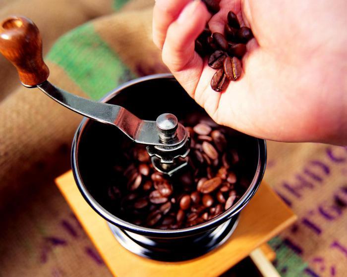 состав кофе