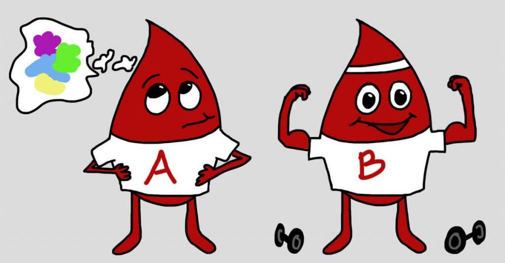 Самые ответственные - люди с I группой крови: как в Японии берут на работу и ищут спутника жизни по группе крови