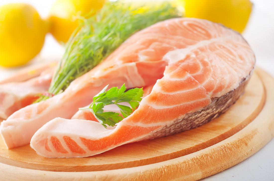 лучшие продукты для похудения список