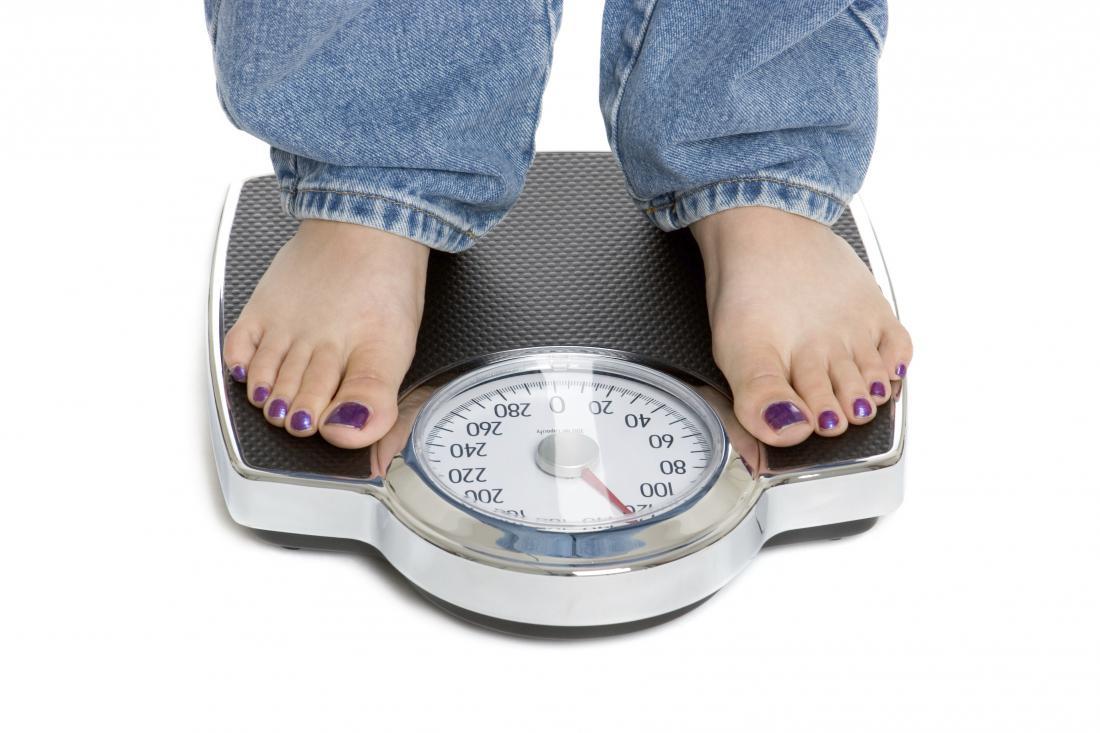 контроль за весом картинки