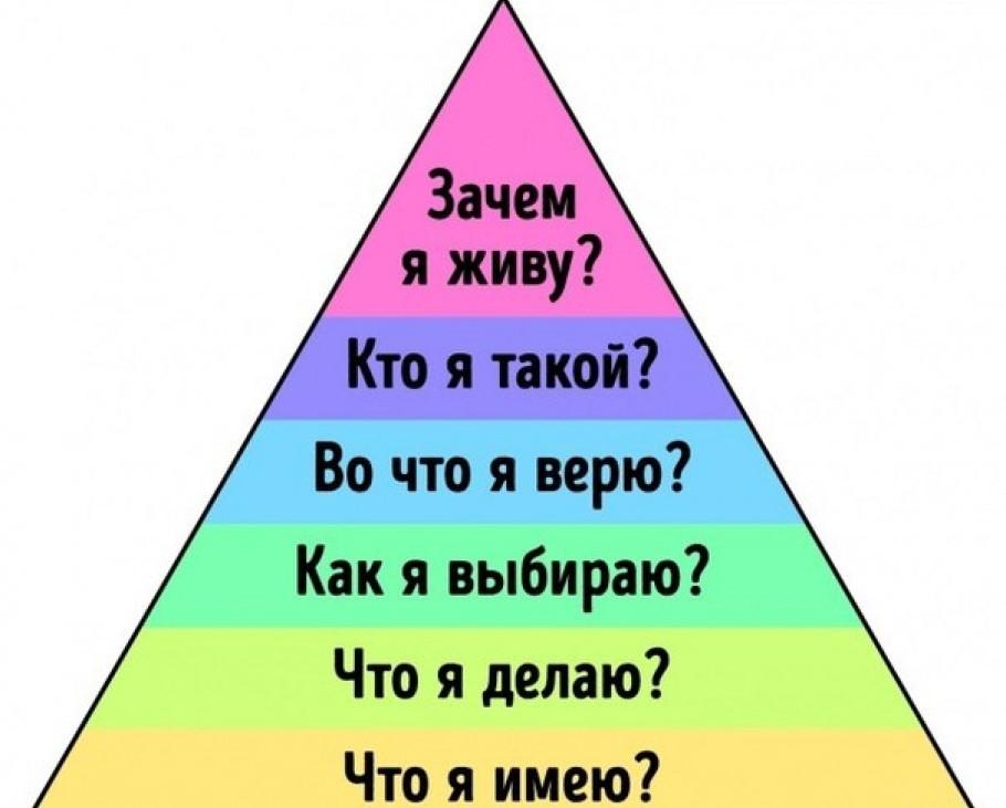 http://fb.ru/media/i/2/4/7/7/0/0/i/247700.jpg