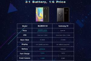Глобальная распродажа BLUBOO S3 стартует 18 апреля