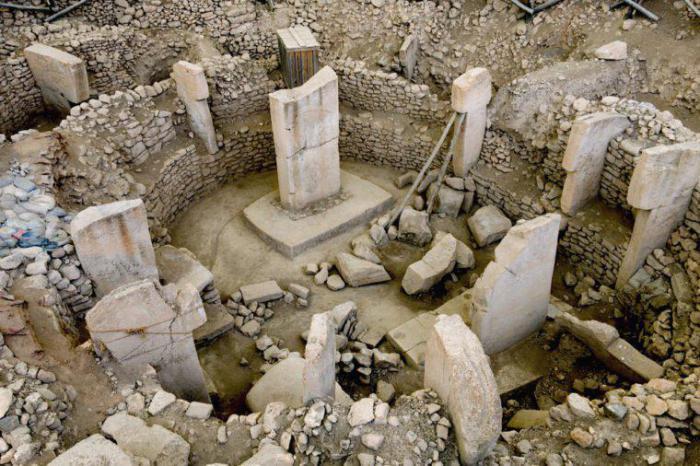 Археологический объект
