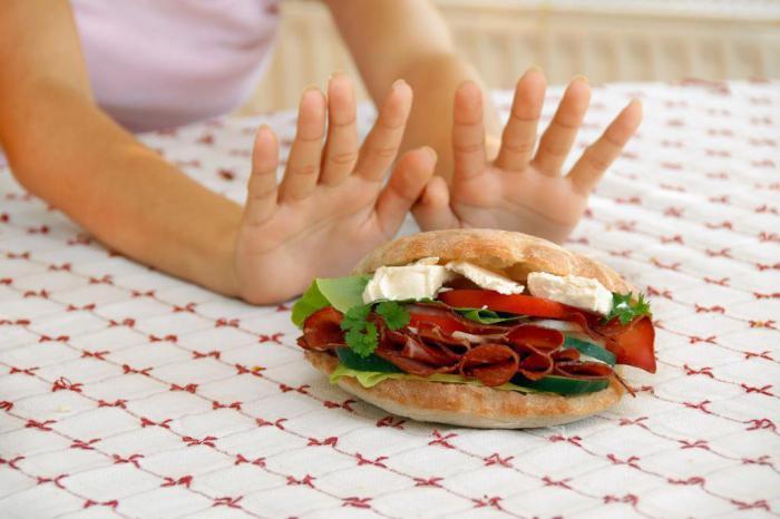 Отказ от еды при регулярном голодании