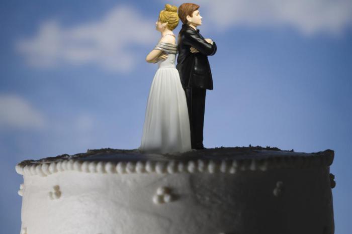 Как помочь подруге пережить развод