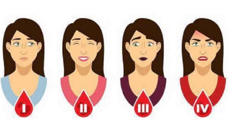 Что группа крови говорит о характере человека? Любопытная японская теория