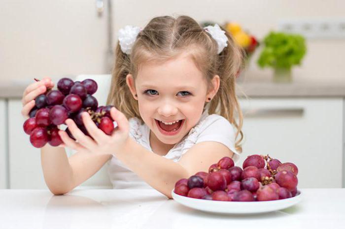 """""""Бодрый"""" виноград: что произойдет с телом, если есть его в течение месяца"""