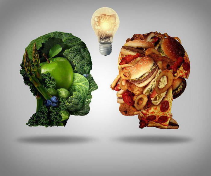 are vegetarian diets efficient The academy of nutrition and dietetics have issued a new position paper hailing the benefits of vegetarian diets this way of eating creates an efficient.