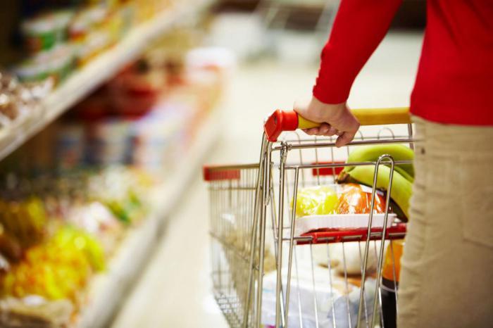 Обязательные продукты в новый год