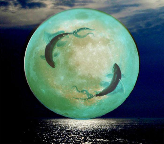 Характеристики Луны на 15 декабря 2018 года