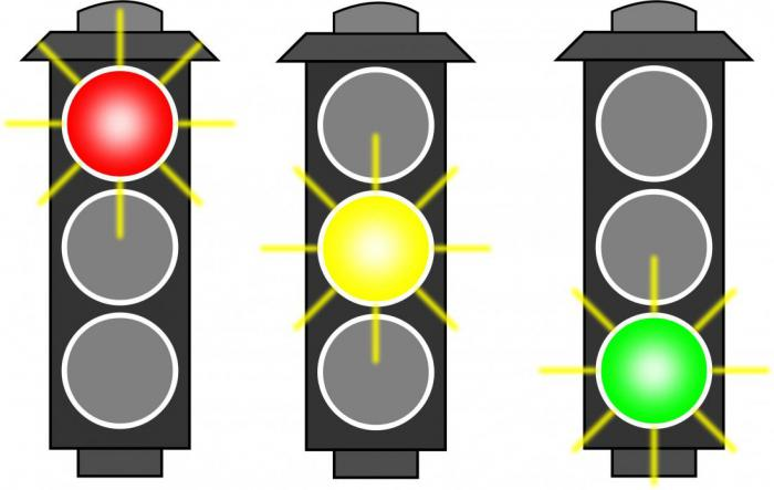 Why traffic light chose red, yellow and green signals?