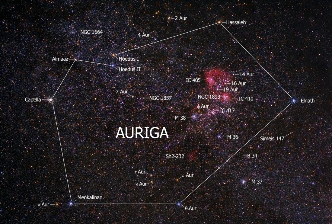 an analysis of the auriga constellation in astronomical research Astronomy master set #1 constellation in the northern hemisphere that lies in the milky way between cassiopeia and auriga or by astronomical objects.