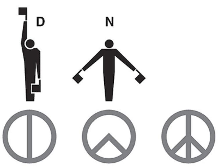 7 всемирно известных символов, значение которых мало кто знает