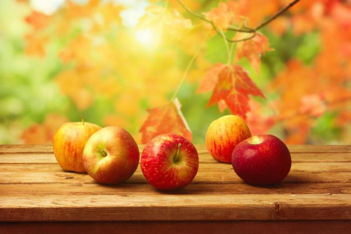 Некие факты о яблоках