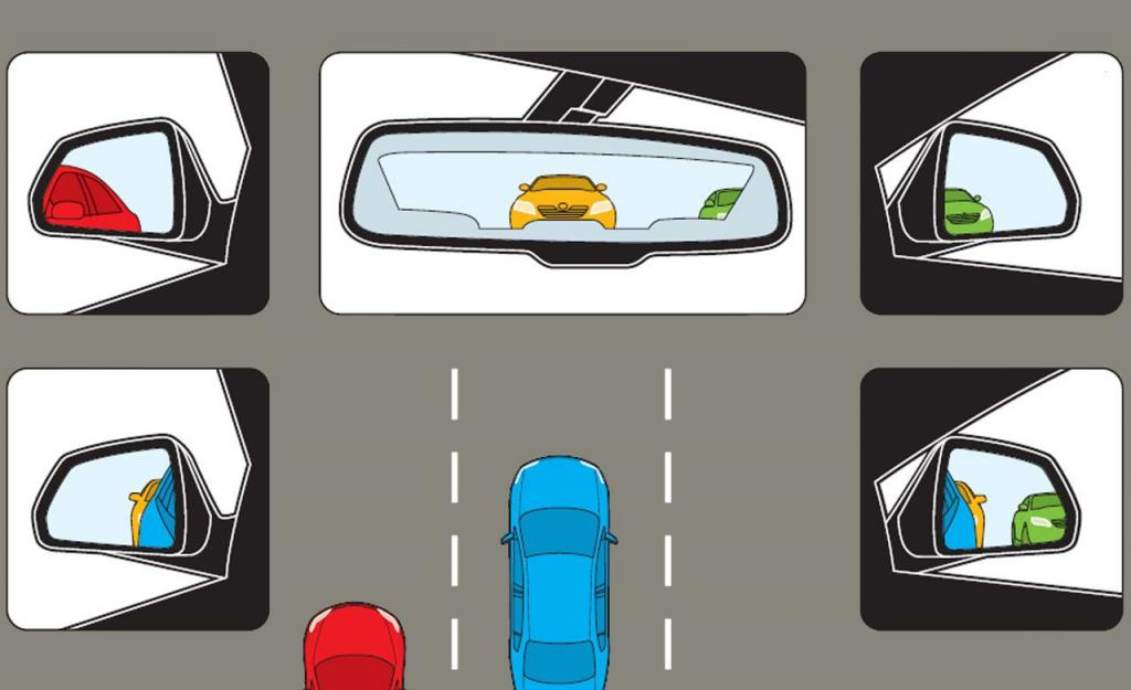 Как сделать вождение более комфортным: 9 проверенных приемов