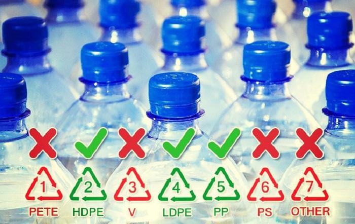 Знакомый рассказал, что означает маркировка на пластиковых бутылках. Теперь покупаю далеко не любую минералку