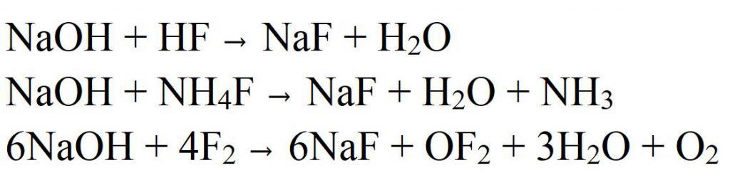 Obtaining sodium fluoride from hydroxide