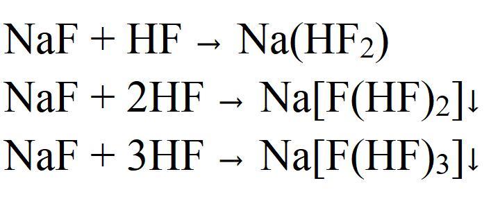 Interaction with hydrofluoric acid
