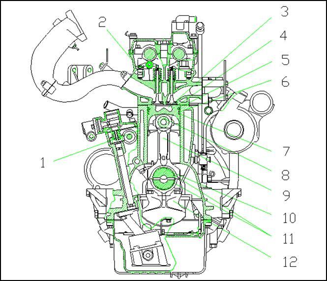 Поперечный разрез двигателя ЗМЗ 514