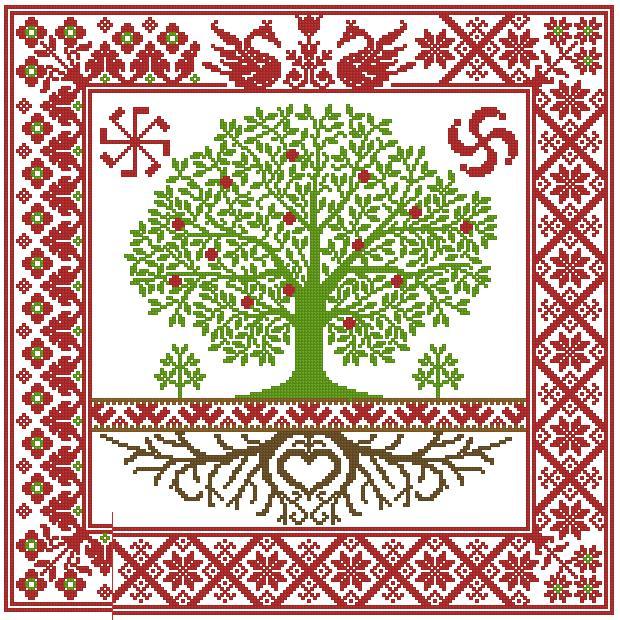 Древо Рода для Женщины