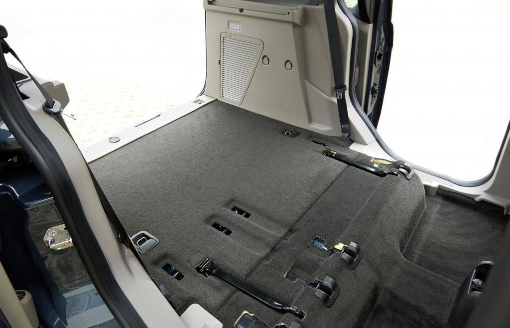 Возможности багажника