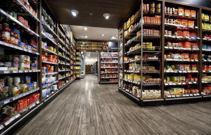Дизайн продуктового магазина (фото)